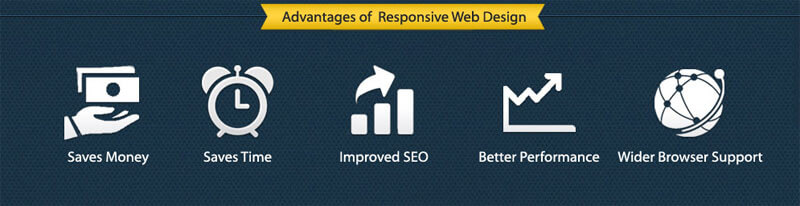 Advantages of Responsive Web Design