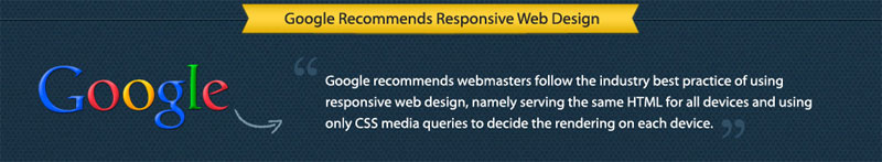 Google Recommend for Responsive Web Design