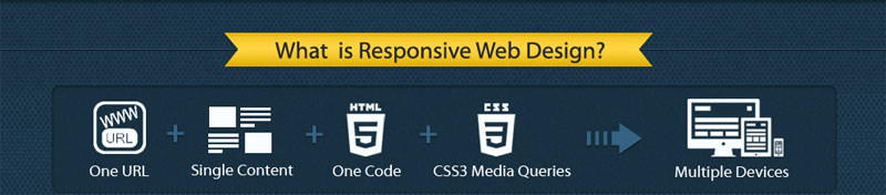 Responsive web design in Malaysia