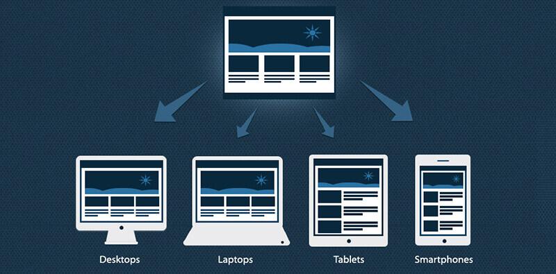Responsive Web Workflow